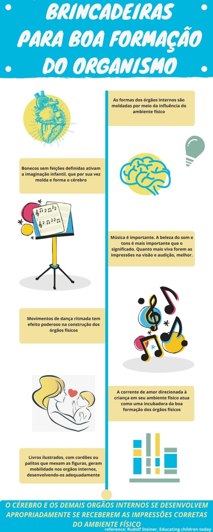 O estímulo da iniciativa pelo exemplo. (3)